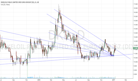 DKL: Long DKL from Multidiagonal Breakout