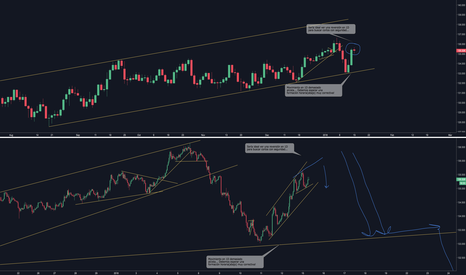 EURJPY: MORE 4% moves in EURJPY... Let's be Patient