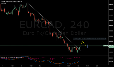 EURCAD: eurcad break the downtrend in 4h