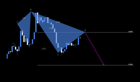XRPBTC: Bearish 5-0 Pattern!