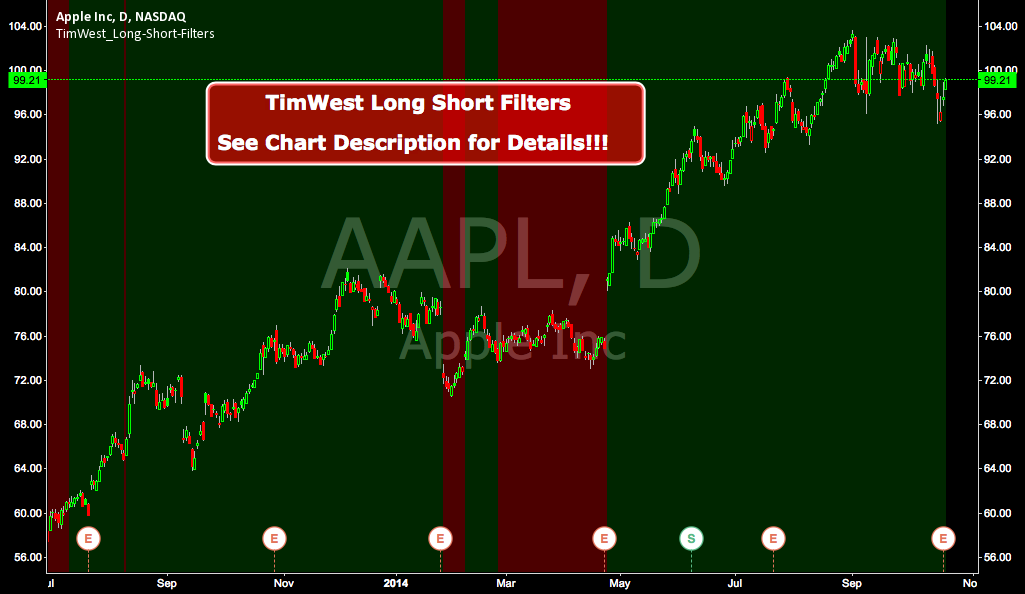 TimWest Long Short Filters