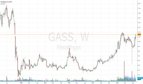 GASS: Stealthmode