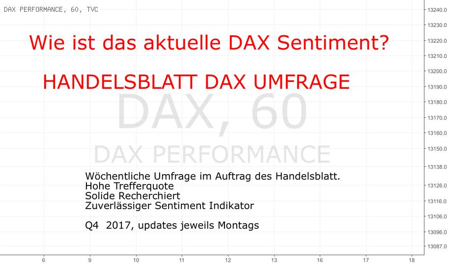 Wie ist das aktuelle DAX Sentiment?