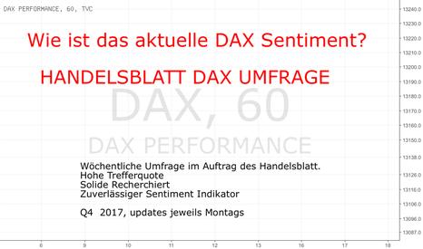 DAX: Wie ist das aktuelle DAX Sentiment?