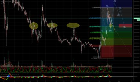 TRXBTC: Wave 5?