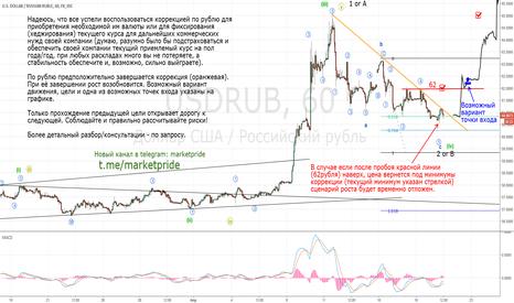 USDRUB: Коррекция по рублю близка к завершению.