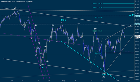 SPX500: Market Sturcture Projections And Key Timing For Today's Session