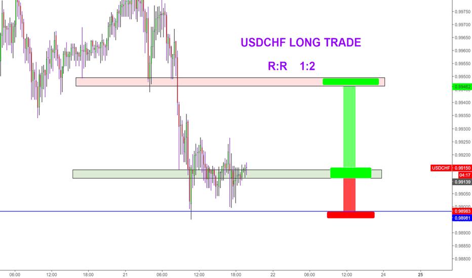 USDCHF: USDCHF Long trade.