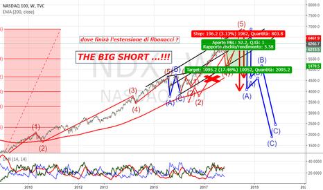 NDX: the BiG Short !!