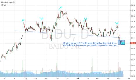 BIDU: $BIDU looking weak & vulnerable...
