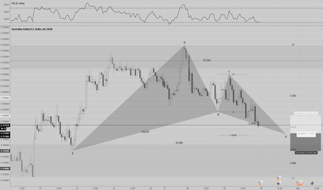 AUDUSD: '''bullish gartley'''