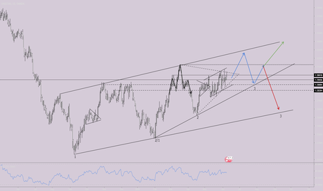 USDCAD: 2 sets of rising valleys and a strong uptrend - long