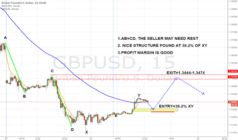 GBPUSD: GBPUSD BULLISH ON 15-MIN CHART(DAILY INCOME)
