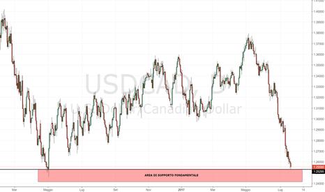 USDCAD: USD/CAD: cambio su livello fondamentale