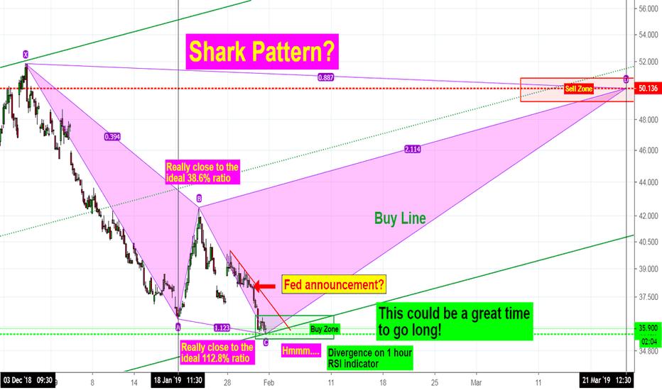 VXXB: VXXB - Shark Pattern! I'm going long.  Reversal  soon at hand!
