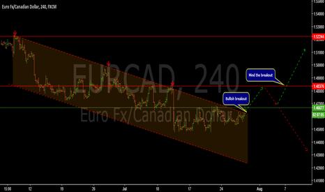 EURCAD: Bullish breakout-EURCAD