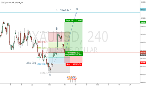 XAUUSD: Gold trading exactly on Fibo 50%