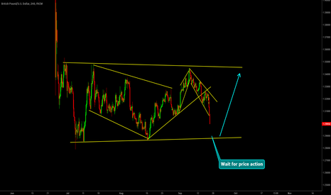 GBPUSD: GBPUSD long setup from bottom of flat channel