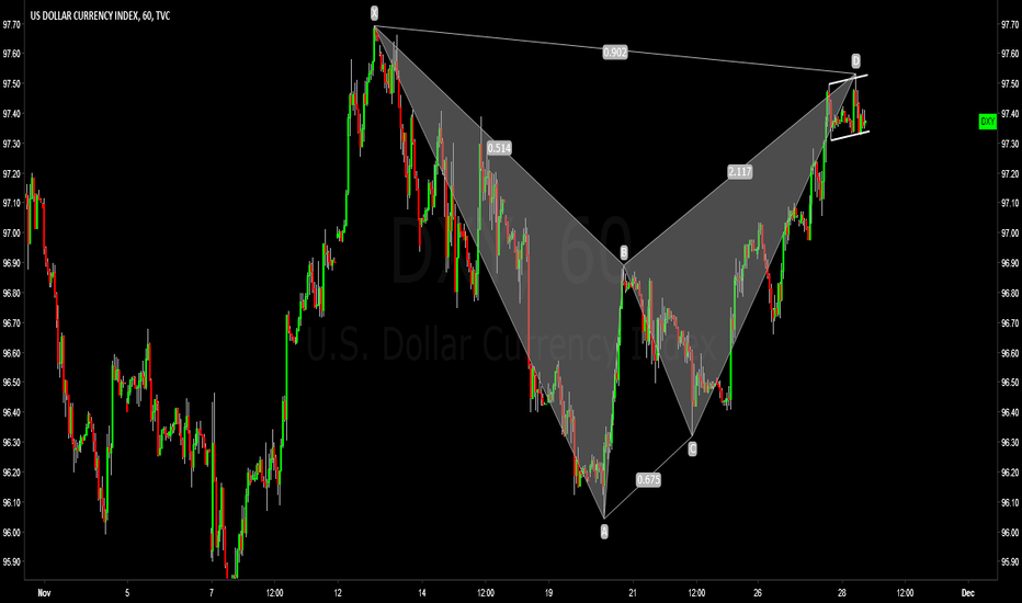 DXY: DXY Flag on harmonic pattern