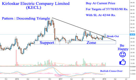 KECL: KECL : Value Pick for Mid-Term Investment {Very Bullish}