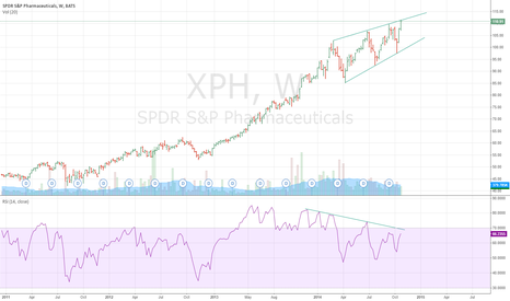 XPH: Pharmaceuticals Topping ?