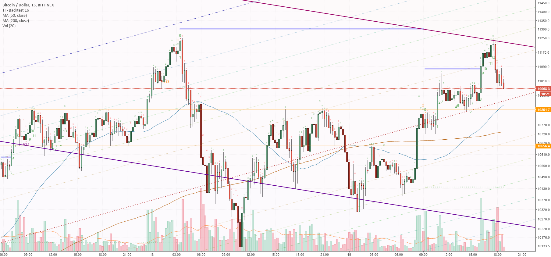 Zoom: Rejected on 1.75 fib (Log Scale)