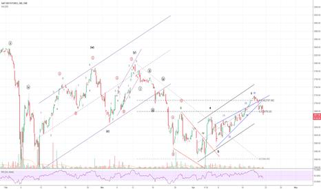 SP1!: Short stocks