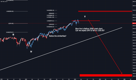 SPX: S&P500 – Big crash behind the door?