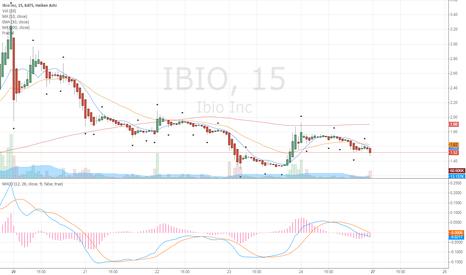 IBIO: back to rubbish