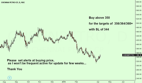 CHENNPETRO: Seems to be Bullish...