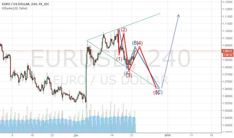 EURUSD: Евро - в рамках 4 волны меньшего тф в подволне B
