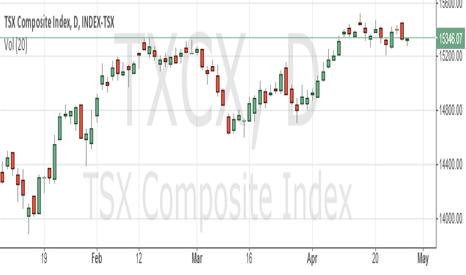 TXCX: Canada stocks surged on Tuesday: $RFP,$AEM,$AYA,$CEE