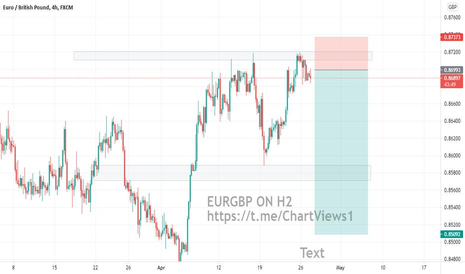 SHORT ON EURGBP