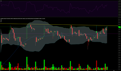 BABA: $BABA is just itching...