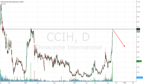 CCIH: Cache this.