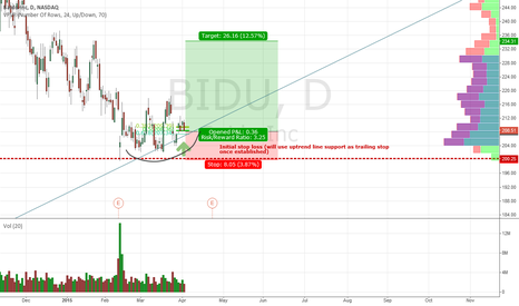BIDU: Long BIDU stock