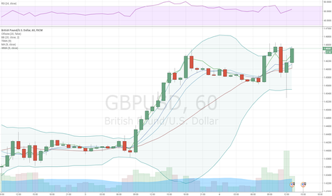 GBPUSD: GBP/USD to launch another attack on monthly R1
