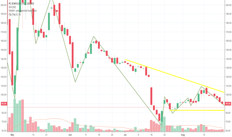PCJEWELLER: PC Jeweller