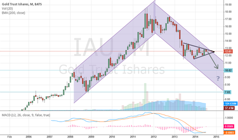 IAU: IAU, M, Symmetrical Triangle