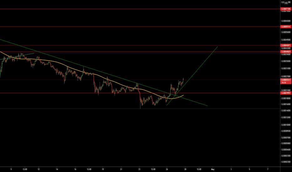 kin btc tradingview bitcoin trader deborah