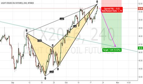 CLX2016: CLX oil crude