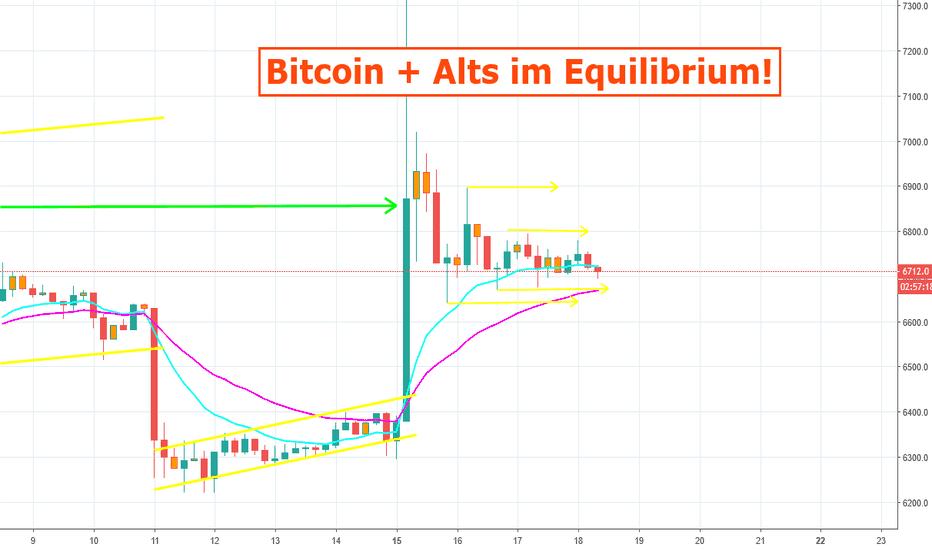 BTCUSD: Bitcoin + Alts im Equilibrium!