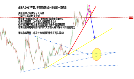 DXY: about DXY
