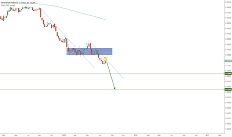 AUDUSD: SHORT AUDUSD AHEAD OF SEPTEMBER FOMC