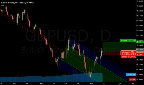 GBPUSD: PROBABLE  GBPUSD UPTREND