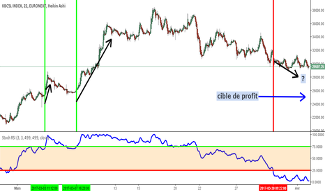 KBC5L: kbc5l indice euronext
