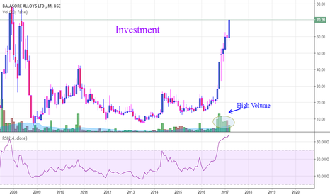 BALASORE: Balasore Alloys - Investment stock!