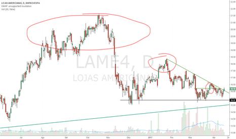 LAME4: LAME4 - Será que finalmente vai?!