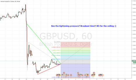 GBPUSD: BREXIT BREAKOUT - Talk about a big squeeze!