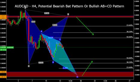 AUDCAD: AUDCAD - H4, Potential Bearish Bat Pattern Or Bullish AB=CD Patt